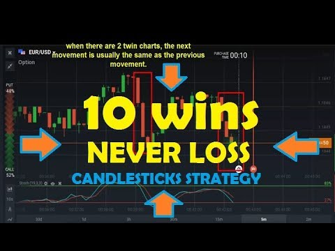 NEVER LOSS USING CANDLESTICKS ANALYSIS |10 wins | binary option strategy