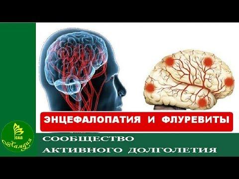 Отек головного мозга – причины, симптомы и последствия.