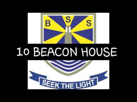 Top 10 schools of Karachi