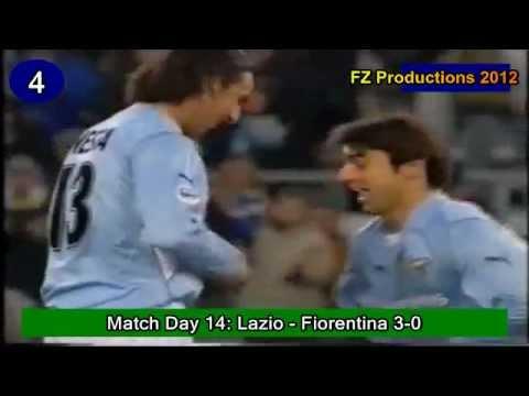 Claudio Lopez - 29 goals in Serie A (Lazio 2000-2004)
