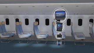 Інструкція про безпеку польотів ''Аерофлот''