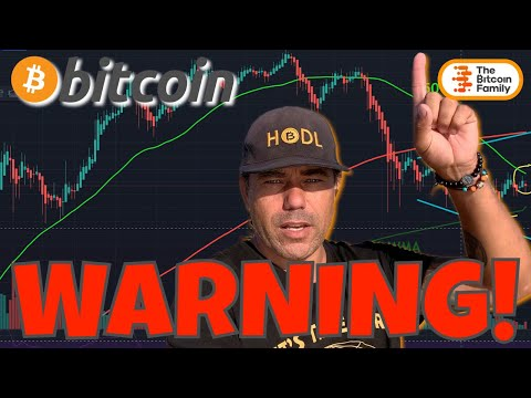 WARNING!! BITCOIN CAN MOVE VERY FAST AS HISTORY HAS SHOWN!! DON'T BE IN SHOCK WHEN THIS HAPPENS!!!