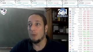Punto Nueve - Noticias Forex del 31 de Agosto del 2021