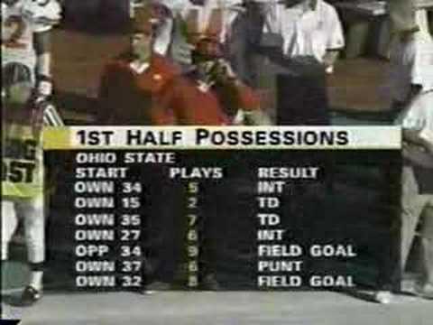 Terry Glenn 36yd TD catch, 2pt conversion - Pitt 1995
