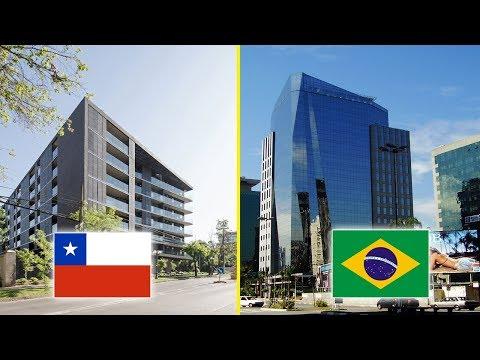 Países con las viviendas más caras en Latinoamérica | ISO TOPS