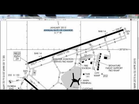 Flight Simulator, Reading Charts Tutorial  Airport Diagrams - YouTube