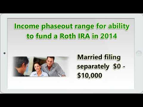 How Much Can Contribute To My Ira