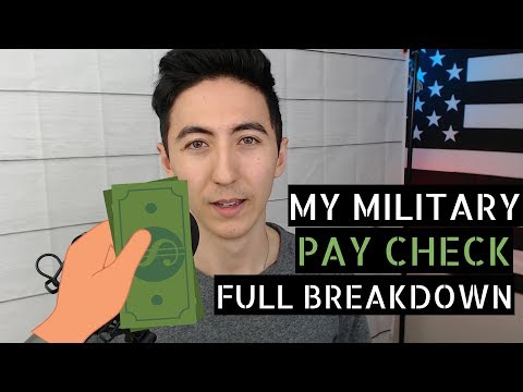 Military Pay: How Much I MAKE, SPEND, And SAVE In The Military