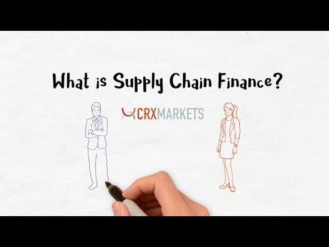 What is Supply Chain Finance?
