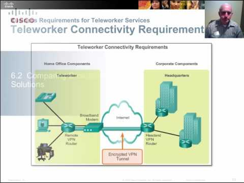 NTEC 224 CCNA 4 v503 Chapter 6 - Broadband Technologies