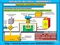 ELECTROCHEMICAL MACHINING (ECM) - NTM 19 - ANUNIVERSE 22