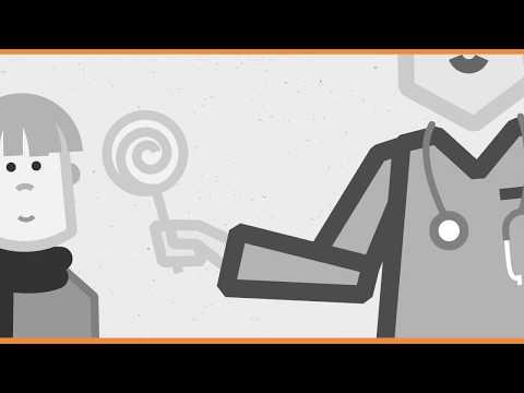 Medical Equipment Rental Business