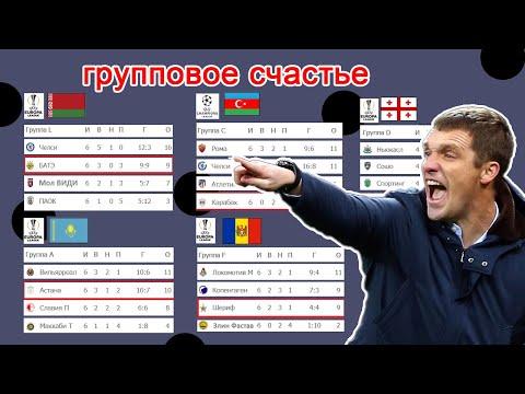 Клубы Казахстана, Беларуси, Молдовы, Азербайджана и Грузии в группах Лиги Чемпионов и Лиги Европы.