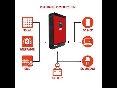 Giant Power IPS4000 48vdc to 230vac OFF GRID / GRID Backup Inverter