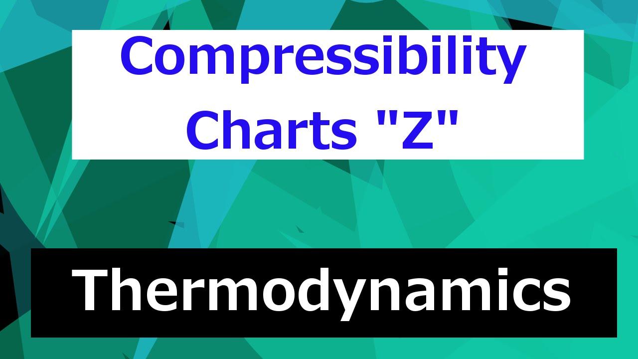 Compressibility Charts