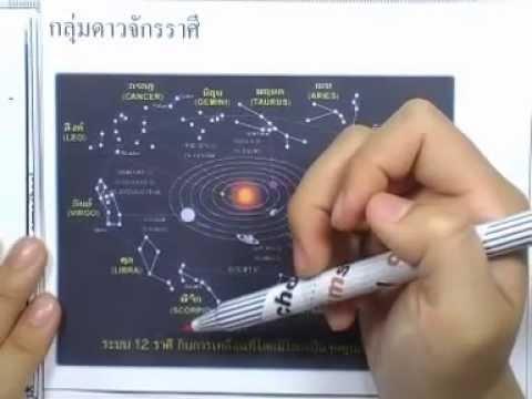 โลก ดาราศาสตร์ อวกาศ ม.ต้น ,หนังสือกระทรวง ,ตอน08