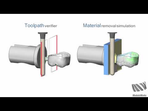 ModuleWorks Dental Framework - Pin Machining via Upmilling
