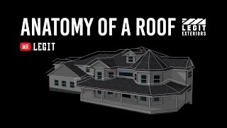 Roofing Sales Training | Roofing Anatomy