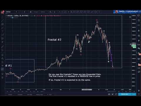 Bitcoin (BTC) Morning Update: Target $70,000