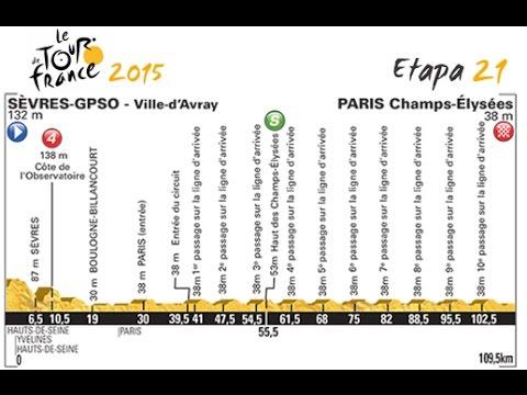 Tour France 15 - Etapa 21 - Sevres - Paris Champs Elysees (109KM)