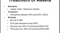 Possible Allowable Expenses