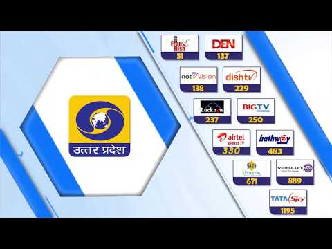 BARC RATING OF DDUP TOP 10 PROGRAMME (Week 03) - 2019