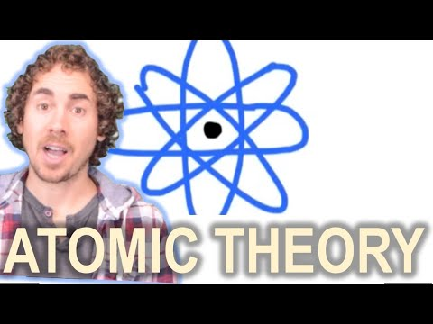 History of the Atom (Atomic Theory)