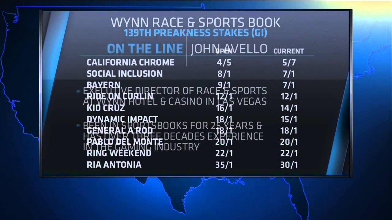 John Avello - Wynn Sports Book Las Vegas discusses ...