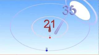Golden Ratio (In)Harmonic Polyrhythm Metronome - a Bounce Metronome Pro animation