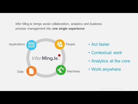 Infor Ming.le 3 Minute Demo Overview - Godlan