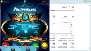 Forex Trading Software: Latency Arbitrage