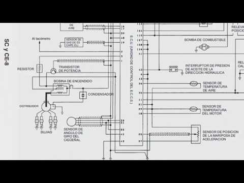 Caso de Diagnóstico, Programación de Válvula SCV Nissan