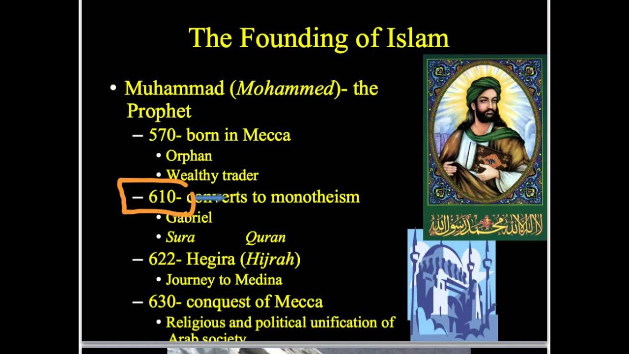 muhammad and the foundation of islam The honorable elijah muhammad and the black quest for identity in the us / sulayman s nyang allegorical teachings of the honorable elijah muhammad / naim akbar the rewards of success in this life and in the hereafter is with those who believe and accept the teachings of the honorable elijah muhammad / khalif khalifah.