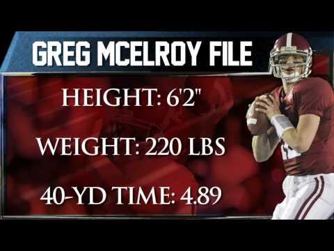Greg McElroy Draft Profile