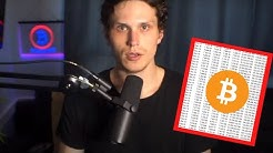 Bitcoin DROPS 10% Fast & What Usually Happens Next