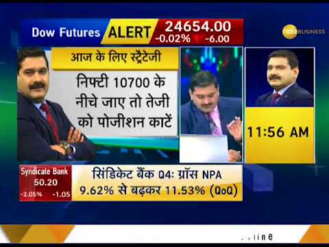 Market strategy for 16th May with Anil Singhvi