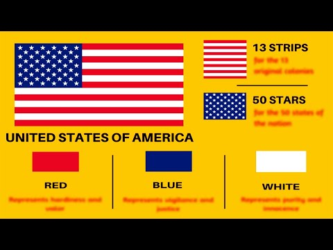 Facts About USA Flag: Meaning Of United States Of America's Flag
