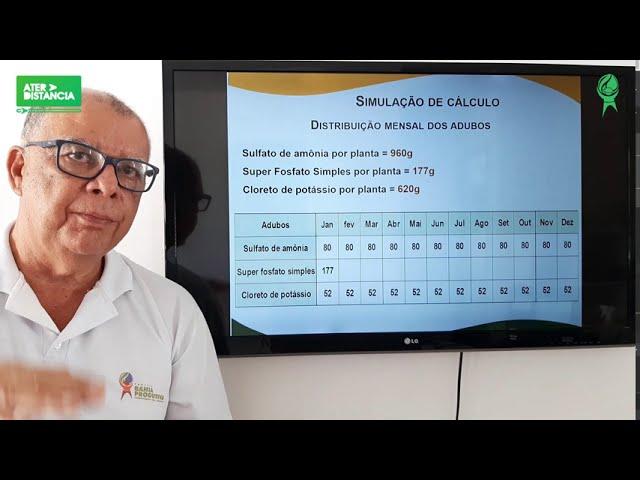 ATER A DISTÂNCIA_Módulo III - Cálculo de Adubação