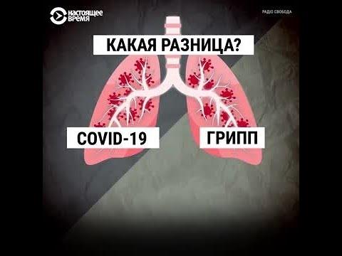 Почему коронавирус гораздо опаснее гриппа