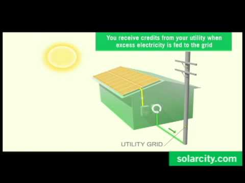 How Solar Power & Solar Panels Work by SolarCity