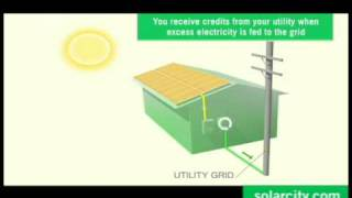 Repeat youtube video How Solar Power & Solar Panels Work by SolarCity