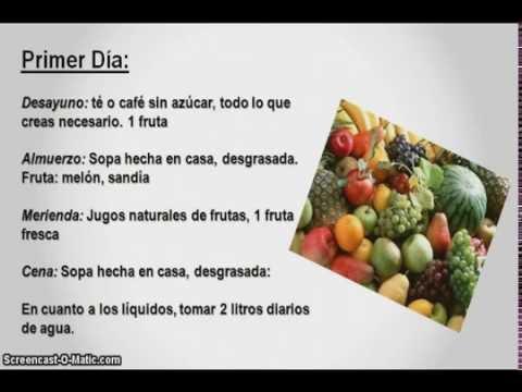 perdere peso a casa dieta