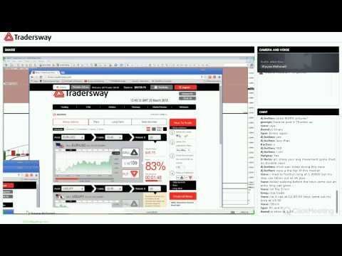 Forex Strategy Session: How to scalp the news using binary fx options
