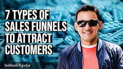 7 Types Of Sales Funnels To Automatically Attract Customers Online