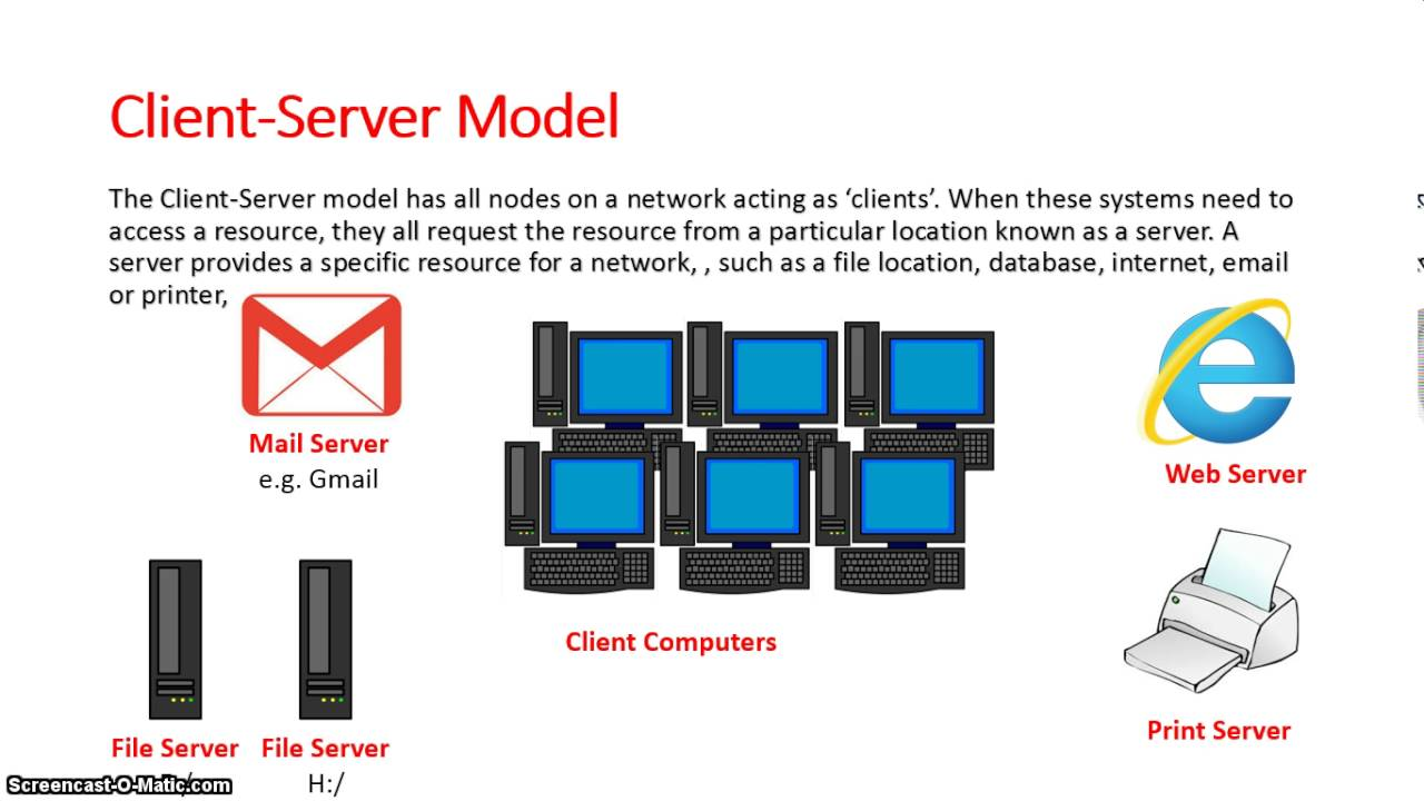 Client server model youtube for Consul server vs client