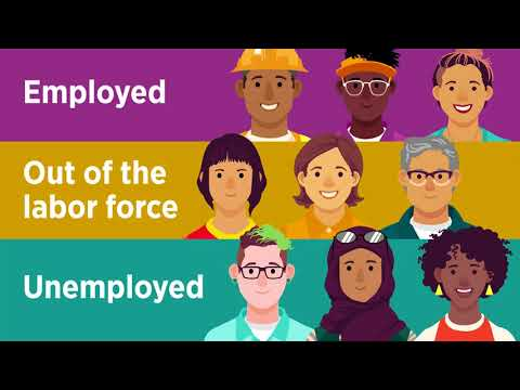 Unemployment - Economic Lowdown