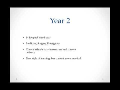 How To Get Into Medicine: Doctor Of Medicine (Unimelb)