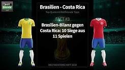 Tipps, Tricks & Teamcheck! WM 2018: Brasilien - Costa Rica