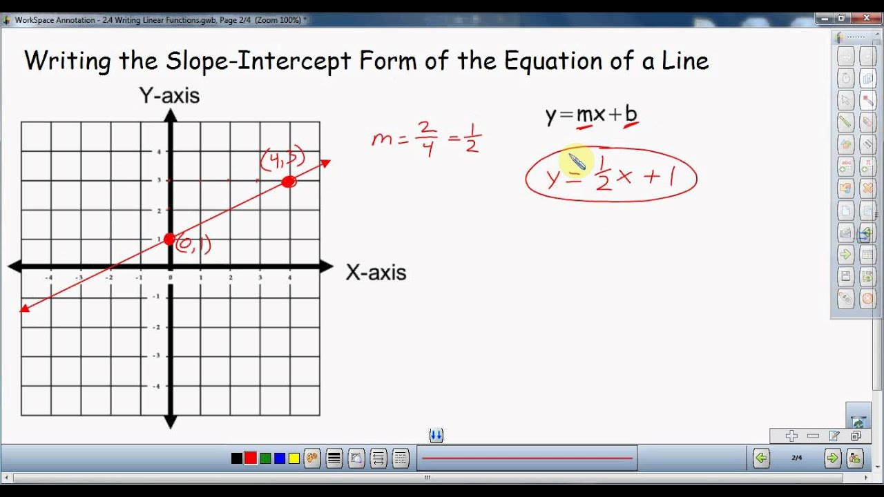 Writing the slope intercept form of the equation of a line youtube writing the slope intercept form of the equation of a line falaconquin