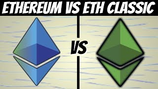Ethereum vs Ethereum Classic (Why Did They Split)